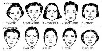 First determine whether your face shape is more angular or more