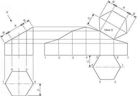 Pattern Development Technical Drawing | development of patterns from sheet materials engineering