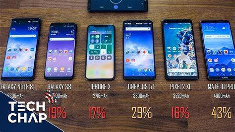iphone   galaxy   note   oneplus   mate