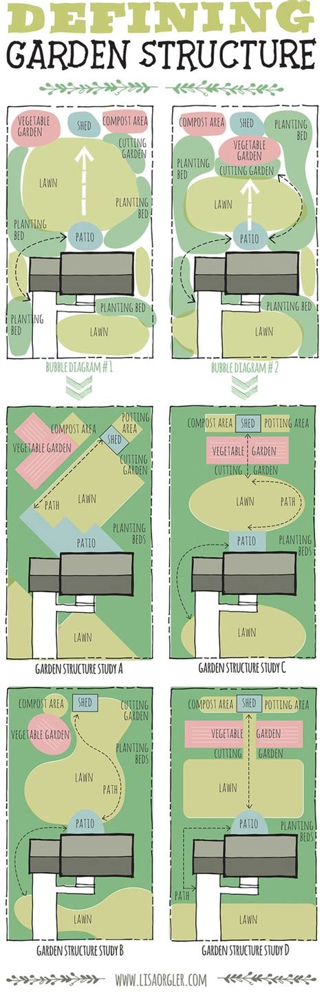 definisi layout plan diagram for flower bed gallery how to guide and refrence