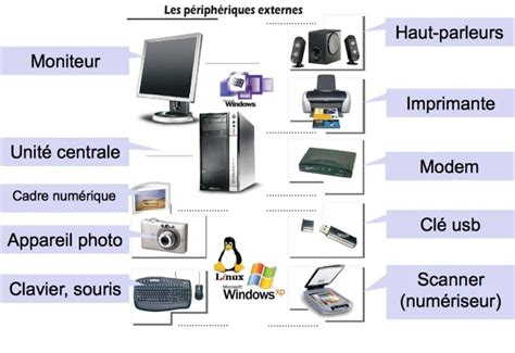 t駘馗harger skype pour bureau 17 best images about vocabulaire on technology