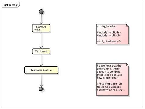 activity diagram generator activity diagram generator 28 images github dvberkel