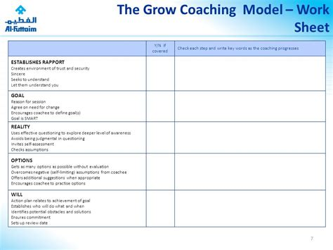 grow coaching template retail coaching workbook ppt