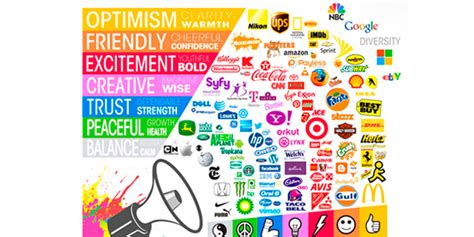 color brand colour in brand strategy colour psychology and how it