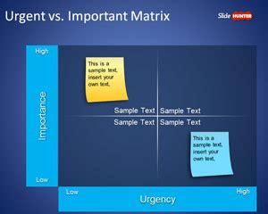 important urgent matrix template free urgent vs important matrix template for powerpoint