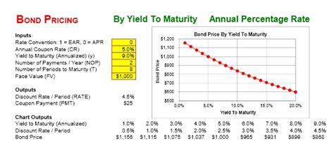 Bond Yield To Maturity Calculator Excel Templates Excel Spreadsheets Excel Templates Yield To Maturity Excel Template