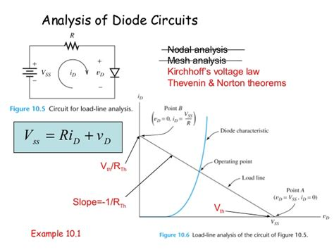 rectifier without diodes rectifier circuit lecture 28 images zener diode nptel 28 images wave rectifier without