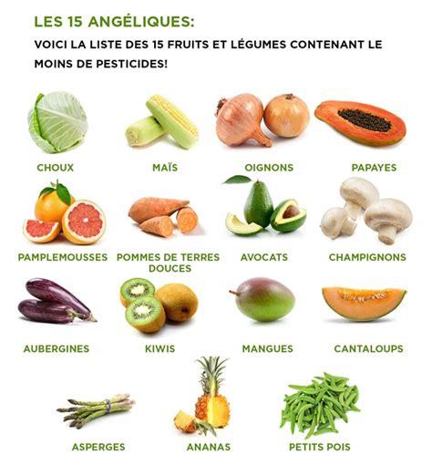 Pesticides Fruits Et L 233 Gumes Les Plus Et Moins Pollu 233 S