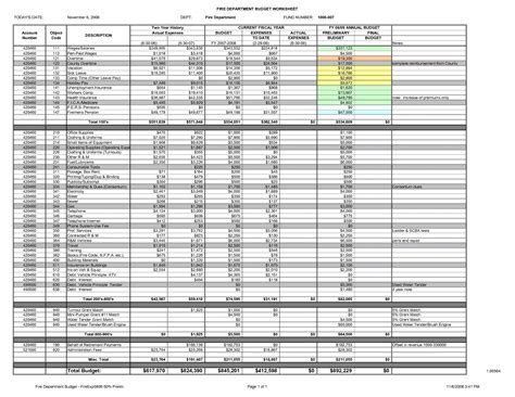 department budget template best photos of sle budget spreadsheet debt budget