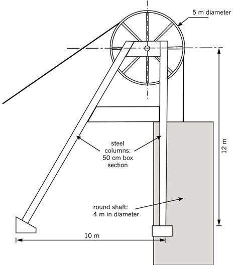 design brief of mine headgear gr8 technology