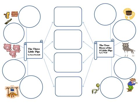blank concept map template blank concept map template