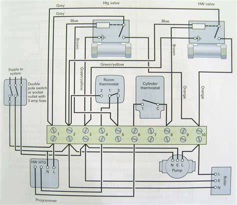 electric socket wiring diagram uk 28 images wiring of