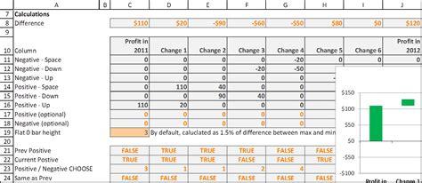 tutorial excel diagram waterfall chart excel 2010 tutorial create waterfall