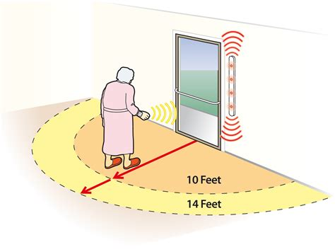 anti wandering door monitor fall prevention devices