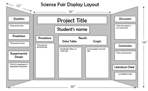 Science Fair Project Powerpoint Template Science Fair Banner Template Powerpoint Template Ppt Science Fair Project Templates