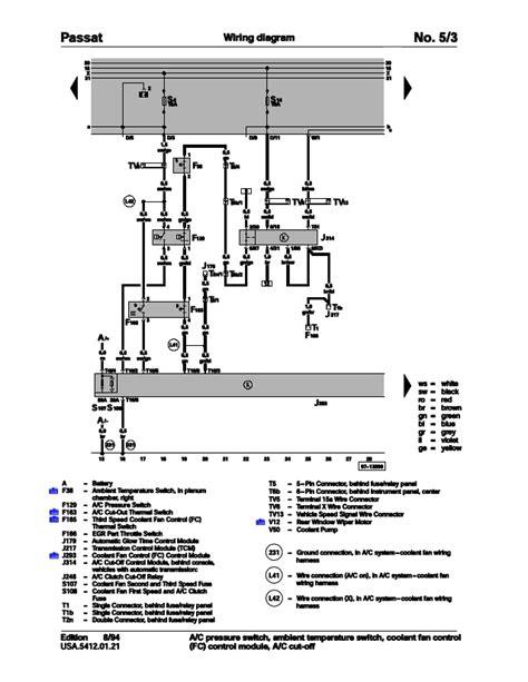 service manuals schematics 1995 volkswagen passat parental controls 001 volkswagen passat official factory repair manual wiring diagrams