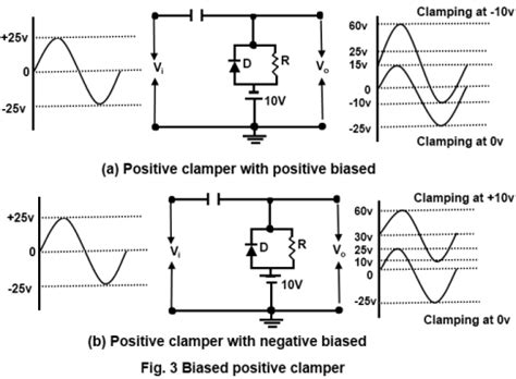 what does bias resistor do what does bias resistor do 28 images resistance of a diode forward resistance circuit globe