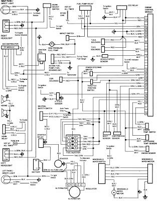 1989 Ford F 150 Fuel System Diagram Wiring Diagram Pictures