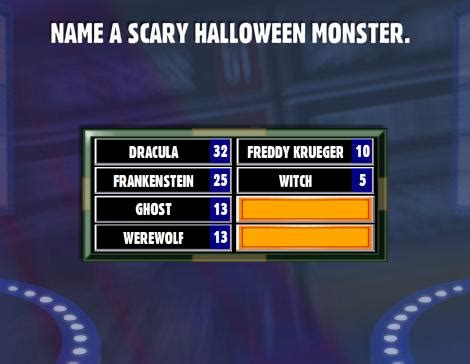 scary names name a scary family feud guide family feud guide