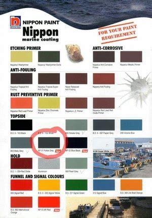 jual cat kapal nippon marine coating warna police gray