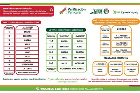verificacion vehicular jalisco calendario 2016 verificacion en aguascalientes 2016 rega 241 ar 225 n a
