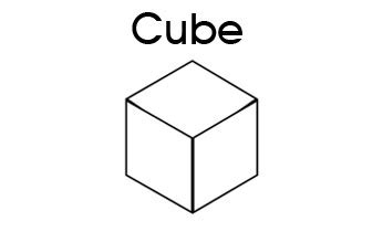 3d shapes printable cube