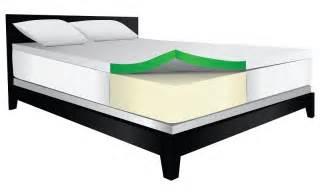 best memory foam mattress topper reviews guide 2017