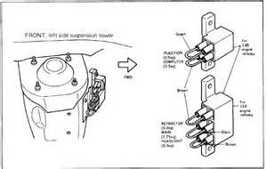pic diagram of fuse box rx7club mazda rx7 forum