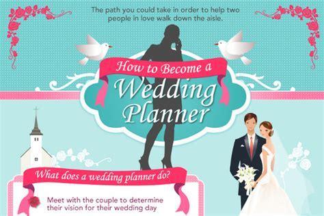 39 Ideas for Wedding Company Names   BrandonGaille.com