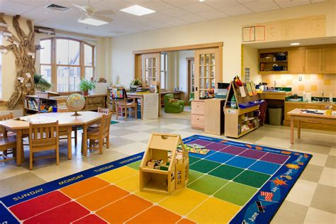 ideal classroom layout kindergarten pre k classroom layout the kindergarten classrooms share