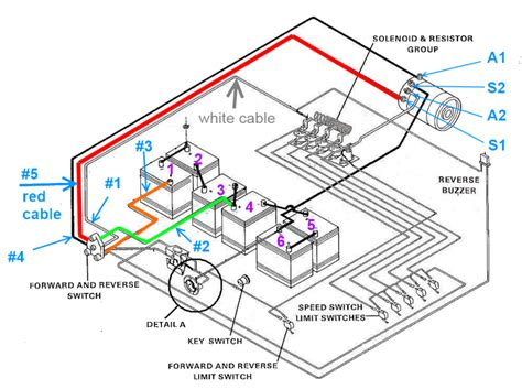golf cart wiring diagram club car mid 90s club car ds runs without key on club car wiring