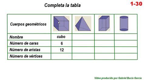 figuras geometricas vertices aristas y caras 1 30 cara v 233 rtice y arista 161 161 161 buen 205 simo youtube