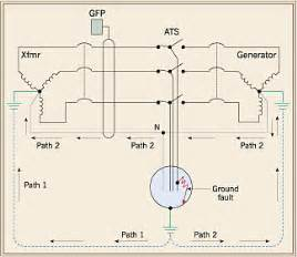 ground fault current problems and solutions electrical