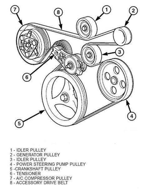 Cat C13 Serpentine Belt Diagram - Wiring Site Resource