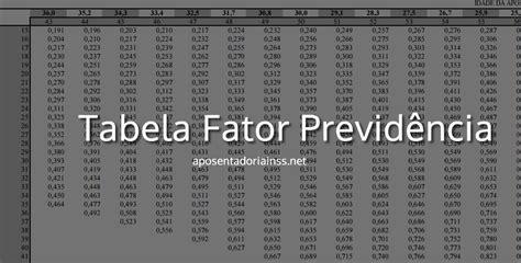 tabela do fator previdencirio de 2016 nova tabela do fator previdenci 225 rio para aposentadoria do