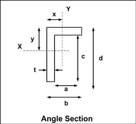 unequal angle section properties cecalc com steel beams shear strength of angle