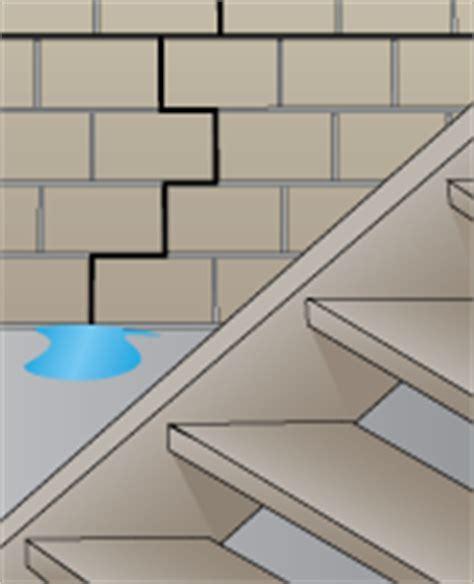 Settling/Sinking Garage Repair AL  Nichols/Grout Tech