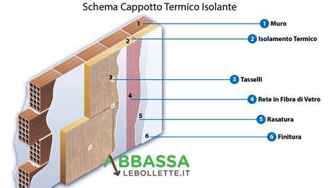 isolamento parete interna isolamento a cappotto termico risparmio e comfort
