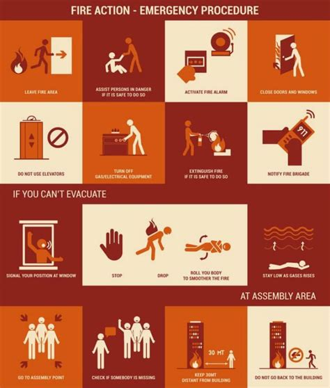 what to do for 15 steps to safety strikes in your high rise home