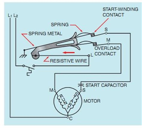 principle of fan capacitor principle of fan capacitor 28 images single phase induction motor what is the working