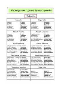 tavola dei verbi essere e avere a scuola di dialetto grottagliese i verbi della 3