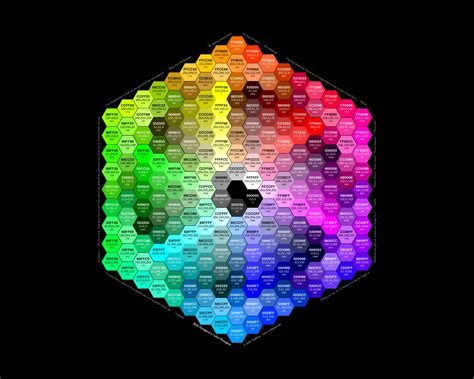 color hex 04 color foundations of digital image