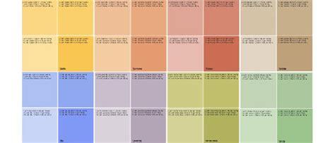 pitture naturali per interni coloranti per vegancolor pittura termica traspirante