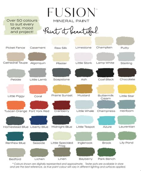 fusion mineral paint colour chart for the creations
