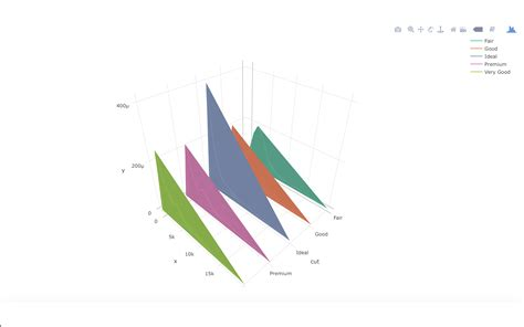 layout xaxis plotly r plotly 3d filling under the line stack overflow