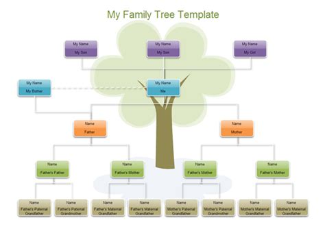 template of a family tree exles of family tree s