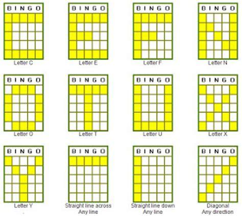 popular pattern types uk guides patterns in bingo