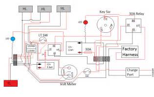 2015 polaris 570 ranger wiring diagram auto cars price and release