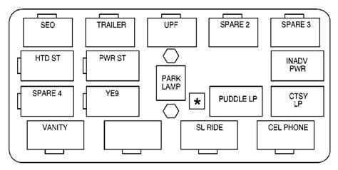 2002 cadillac escalade fuse panel 2002 cadillac escalade front axle wiring diagram odicis cadillac escalade 2002 fuse box diagram auto genius