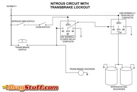 wiring diagram for nitrous race car diagram wiring diagram